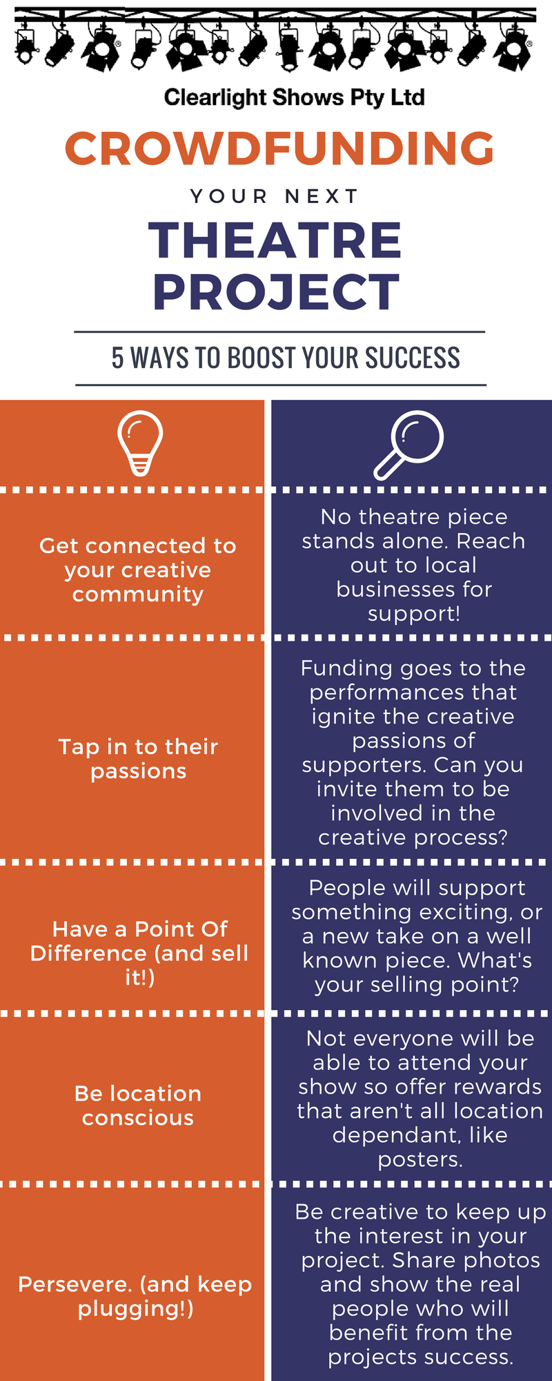 clearlight-blog-infographic-crowdfunding_final